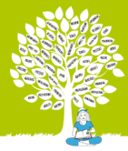 clear writing tree